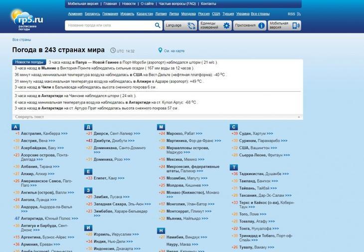 rp5.ru