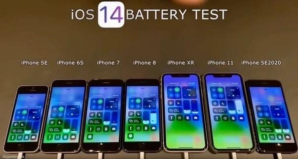 На канале iAppleBytes провели сравнение, касательно времени работы айфонов на iOS 14.
