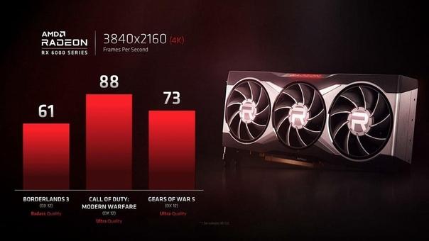 AMD готовит видеокарту Radeon RX 6000.