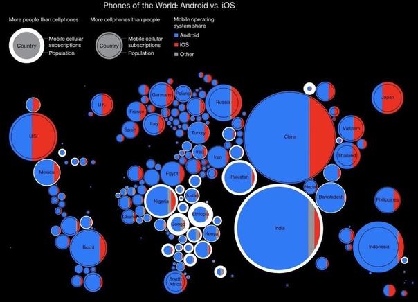 Соотношение Android и iOS в разных странах: